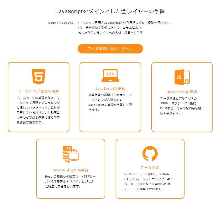CodeVillageの無料カウンセリング