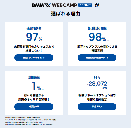 DMM WEBCAMP COMMITとは?